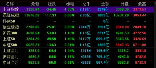 对于中国国家统计局公布2020年第二季度经济数据解读